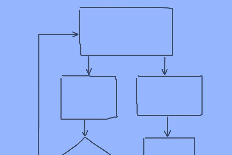 Fluxos e Protocolos